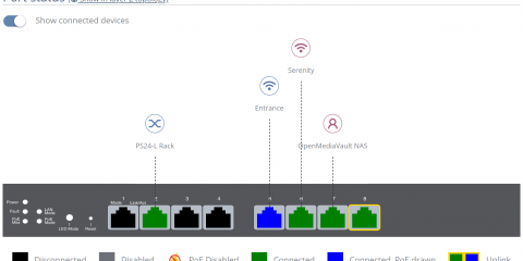 The connected devices visualization provides enhanced insights into your wired connections.